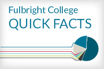 Fulbright Quick Facts