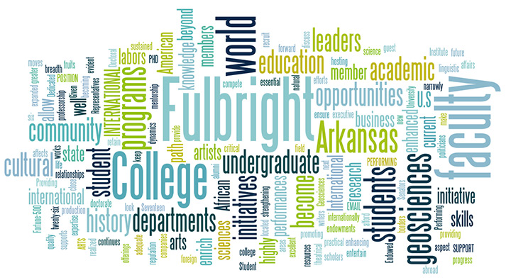 Fulbright Word Cloud