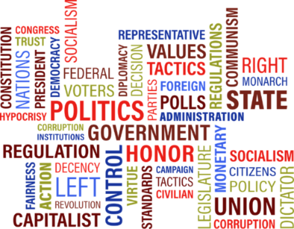 Political Science Word Map